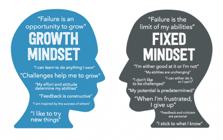 25 Growth Mindset Tips